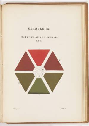 Hay-David-Ramsay-Harmony-of-the-Primary-Red-from-The-Principles-of-Beauty-in-Colouring-Systematized-1845-hand-colored-engraving-Cooper-Hewitt-Smithsonian-Design-Museum